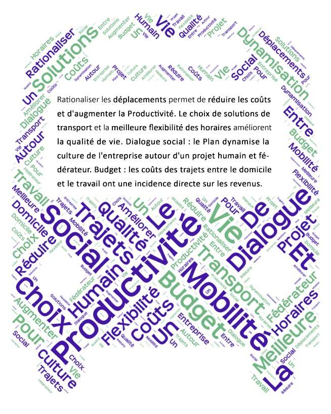 Mots-clés du Plan de Déplacements Entreprises
